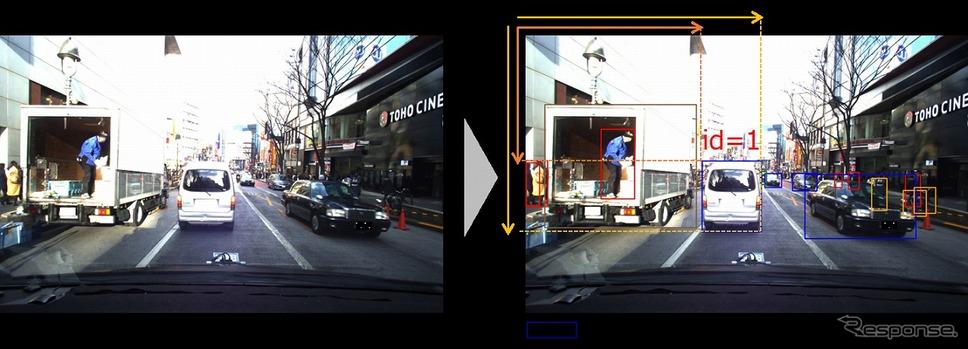 車両前方カメラ画像(イメージ)