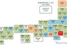 新型コロナ関連の経営破たん、全国で200件を突破 東京商工リサーチ