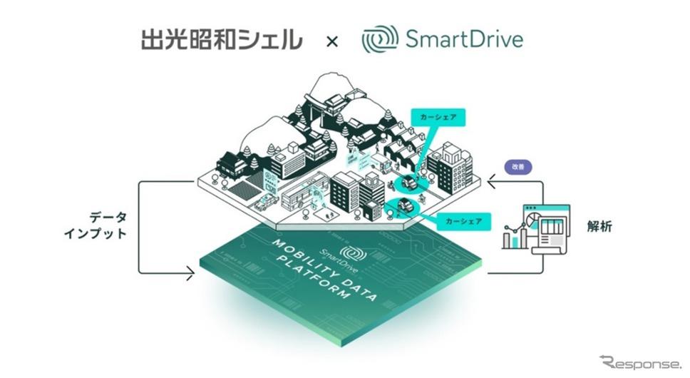 出光とスマートドライブが超小型EVシェア実証事業で提携《画像 出光興産》