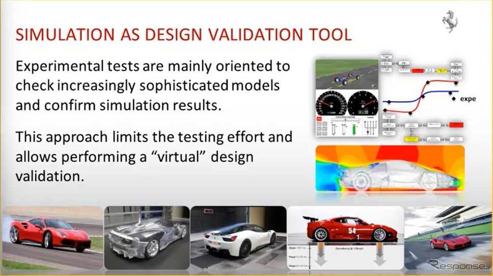 フェラーリのシミュレーション技術による車両開発《ANSYS Simulation World》