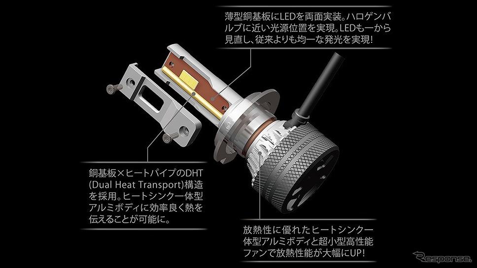 GIGA LEDヘッド&フォグバルブ S7《画像:カーメイト》