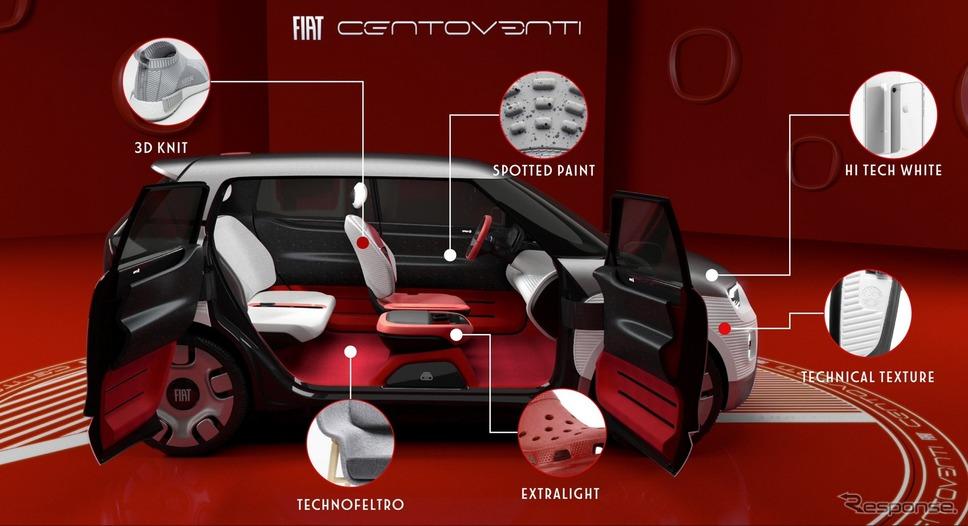 フィアット・コンセプト・チェントヴェンティ《photo by Fiat》
