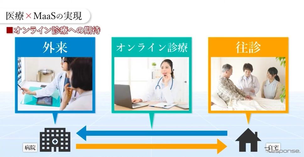 伊那モバイルクリニック事務局、医療マース《画像提供 伊那モバイルクリニック》