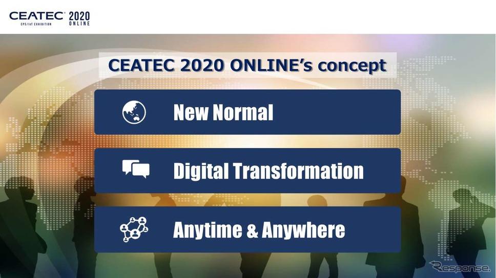 CEATEC 2020のコンセプト