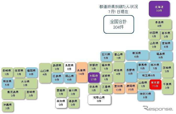 新型コロナ関連の都道府県別経営破たん発生件数《画像提供 東京商工リサーチ》