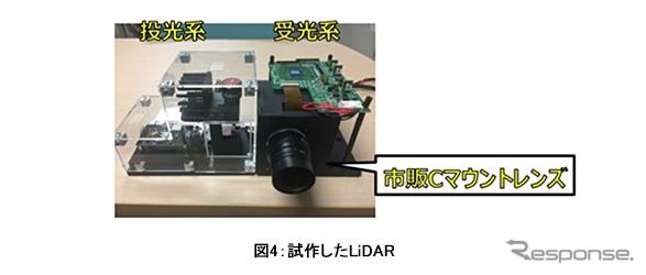 試作したLiDAR《写真提供 東芝》