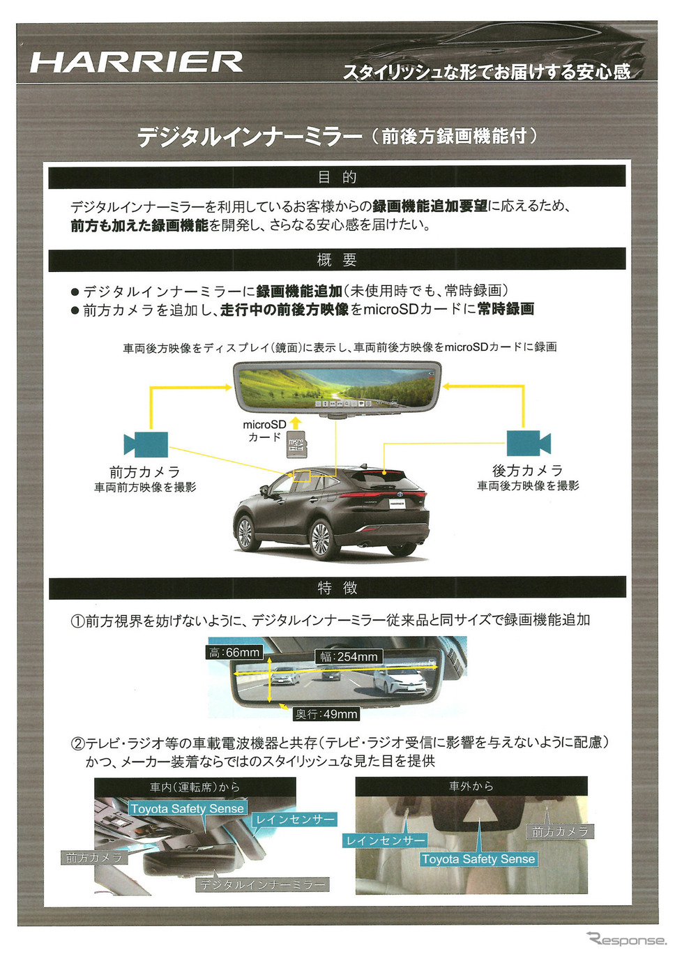 新型ハリアーのデジタルインナーミラー資料