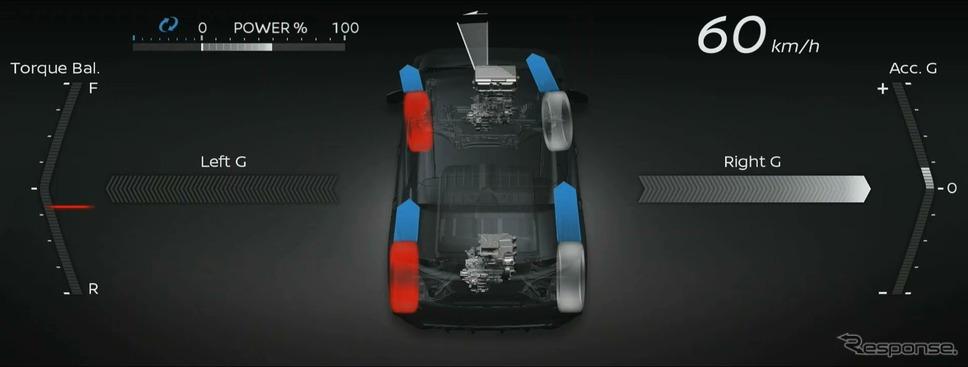 日産の新世代電動4WD「e-4ORCE」のシステムイメージ《photo by Nissan》