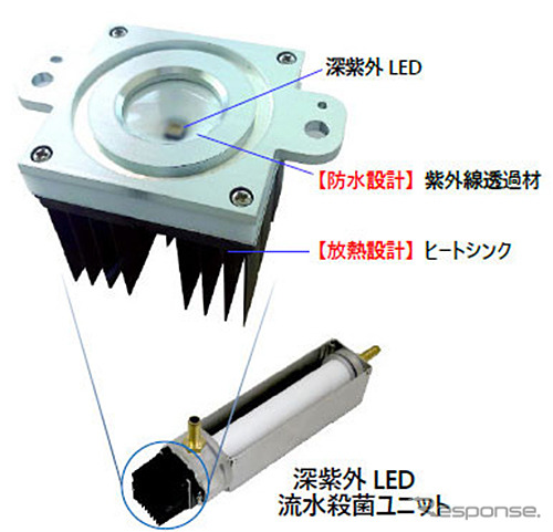 深紫外LED光源モジュール《図版提供 豊田合成》
