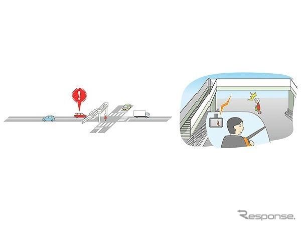 安全に安心して利用できる道路づくりを提言《画像提供 モビリティテクノロジーズ》