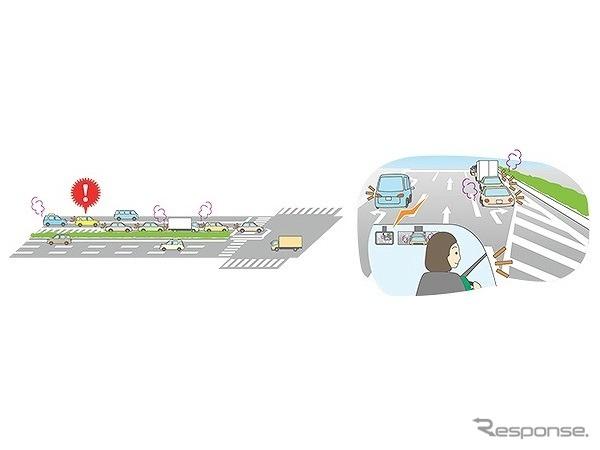 渋滞解消策を提言《画像提供 モビリティテクノロジーズ》