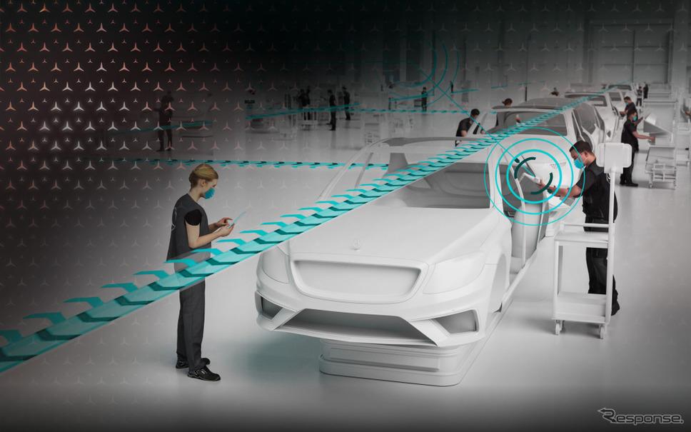 メルセデスベンツのデジタル生産システム「MO360」のイメージ《photo by Mercedes-Benz》