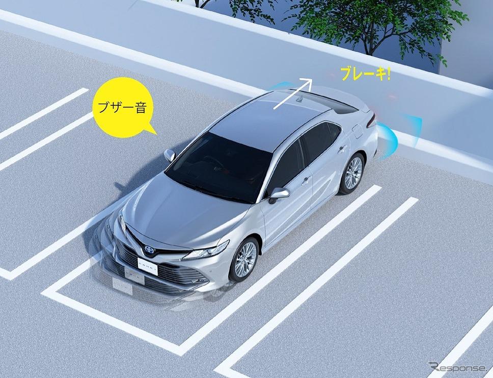 インテリジェントクリアランスソナー[パーキングサポートブレーキ(静止物)]作動イメージ《写真提供 トヨタ自動車》