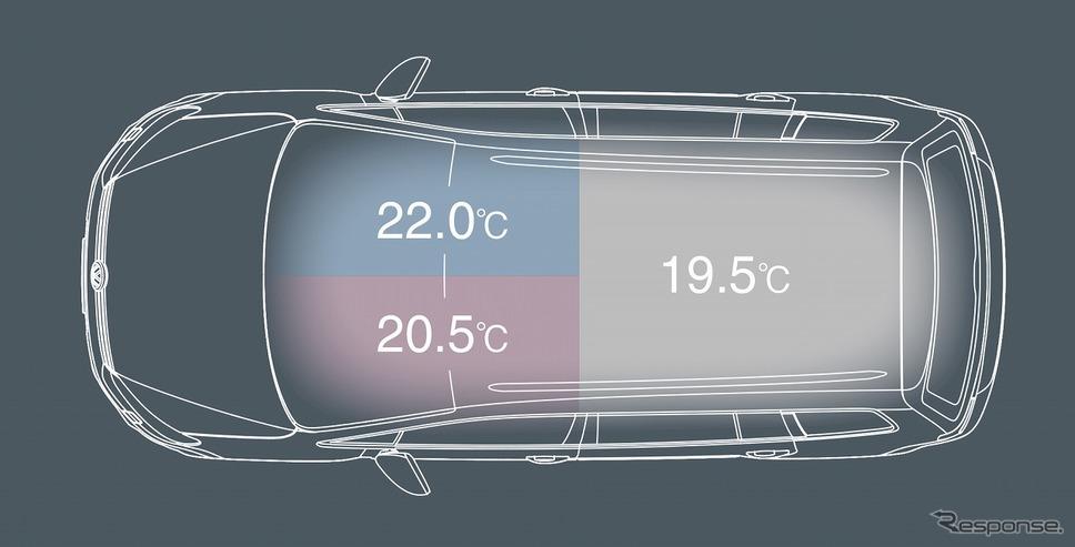 VW ゴルフ トゥーラン TSI コンフォートライン リミテッド 3ゾーンフルオートエアコンディショナーイメージイラスト《写真提供 フォルクスワーゲン グループ ジャパン》