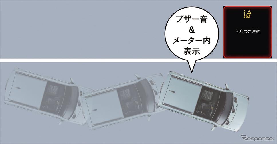 ふらつき警報は、走行中にクルマのふらつきを検知するとドライバーへブザー音とメーター内表示で知らせる機能だ(画像提供:ダイハツ工業)《写真撮影 会田肇》