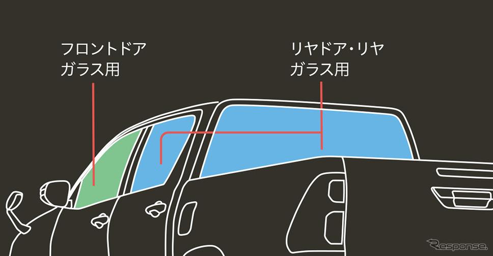 GRラゲージマット《写真提供 トヨタカスタマイジング&ディベロップメント》
