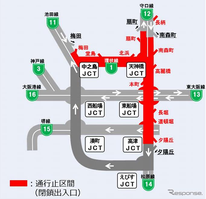 通行止区間(ステップ1)《画像提供 阪神高速道路》