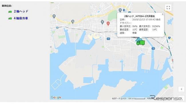 GPSデータで車両の位置を確認することが可能《画像提供 横浜ゴム》