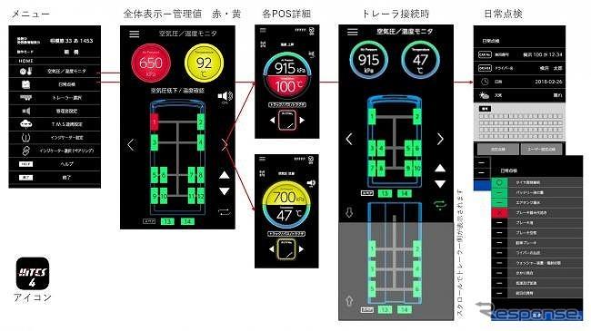 表示アプリ画面例《画像提供 横浜ゴム》