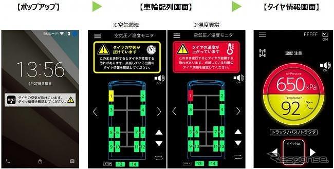 故障予測機能表示例《画像提供 横浜ゴム》