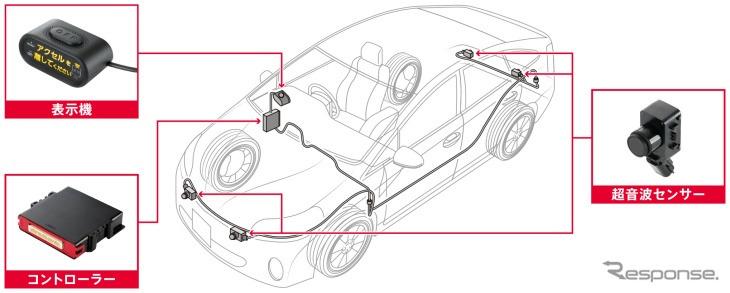 加速抑制装置搭載イメージ図《画像提供 デンソー》