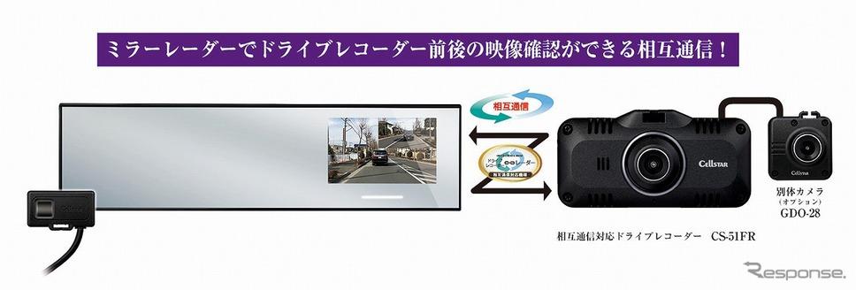 ミラーレーダー:AR-6とCS-51FR、GDO-28の接続イメージ《画像提供 セルスター工業》