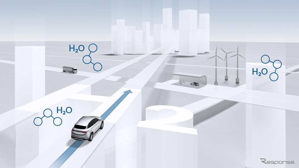 ボッシュの燃料電池社会のイメージ《photo by Bosch》