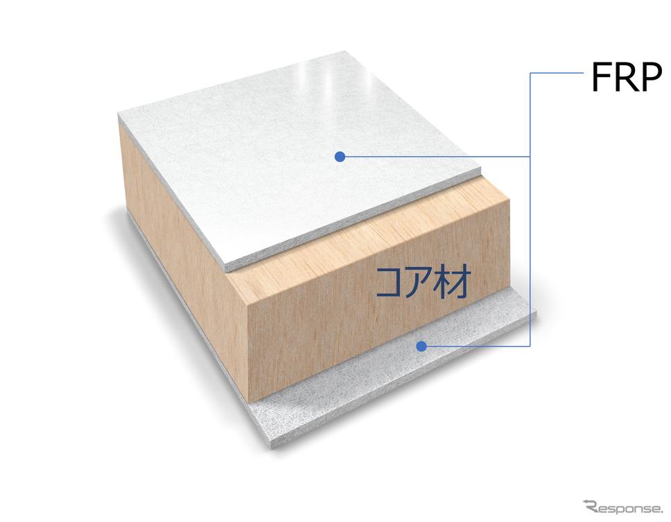 FRPサンドイッチ床版イメージ《画像提供 ヤマハ発動機》