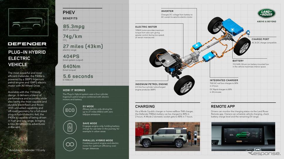 ランドローバー・ディフェンダー 新型のPHV「P400e」《photo by Land Rover》