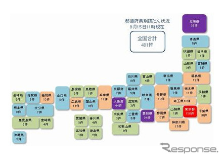 都道府県別の新型コロナウイルス関連経営破たんの発生件数《画像提供 東京商工リサーチ》