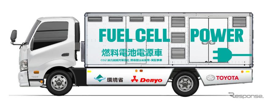FC電源車(完成車両イメージ)《写真提供 トヨタ自動車》