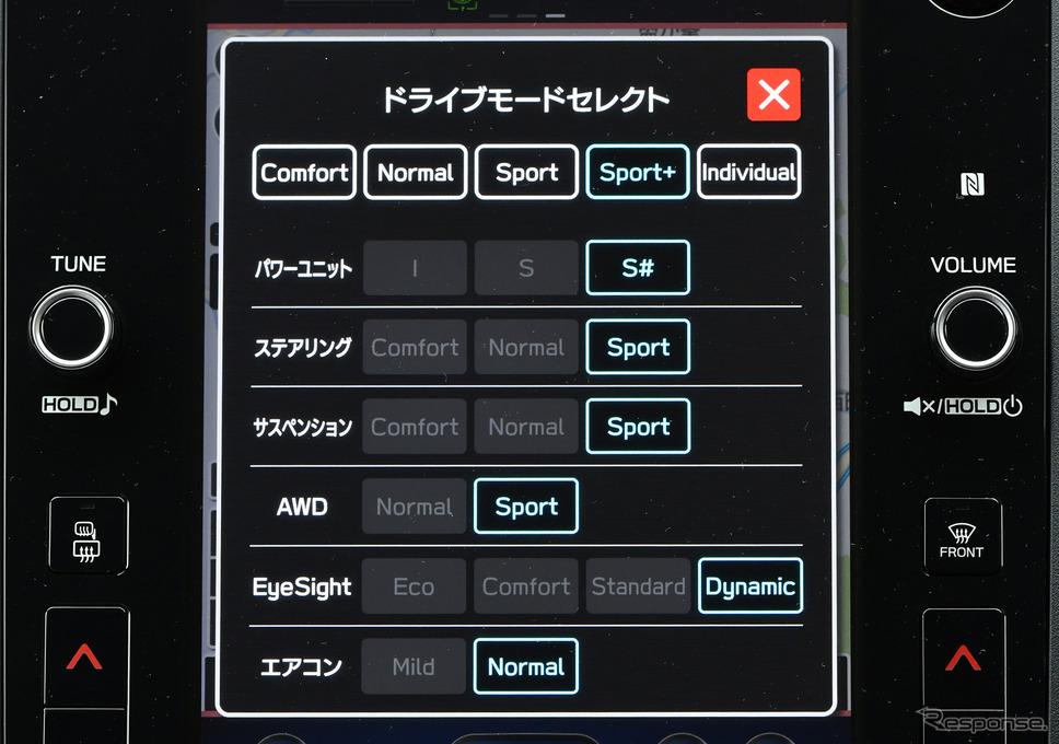スバル レヴォーグ STI Sport(プロトタイプ)《写真提供 スバル》