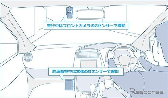 車の状況に応じて2つのGセンサー(フロントカメラと本体)で車の衝撃を検知《写真提供 パイオニア》
