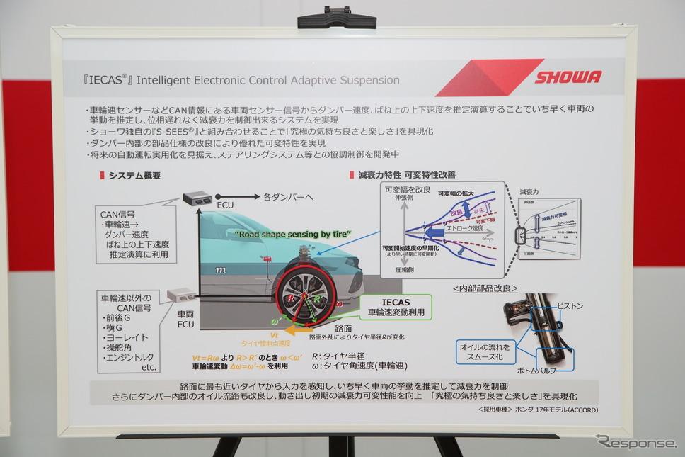 ショーワの四輪車用電子制御式ダンパー「IECAS」《写真撮影 山内潤也》