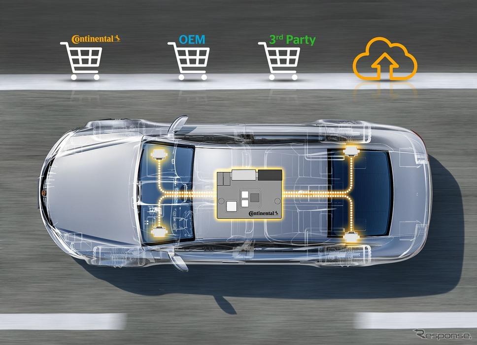 コンチネンタルの高性能コンピュータのイメージ《photo by Continental》