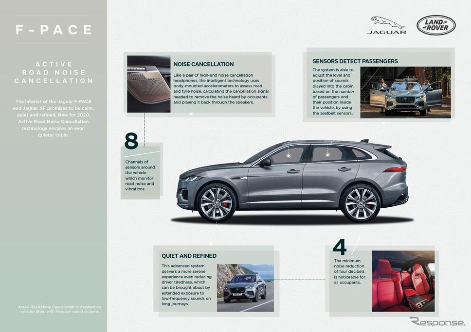 ジャガー・ランドローバーの車内ノイズ低減システム「アクティブ・ロードノイズ・キャンセレーション」《photo by Jaguar Land Rover》