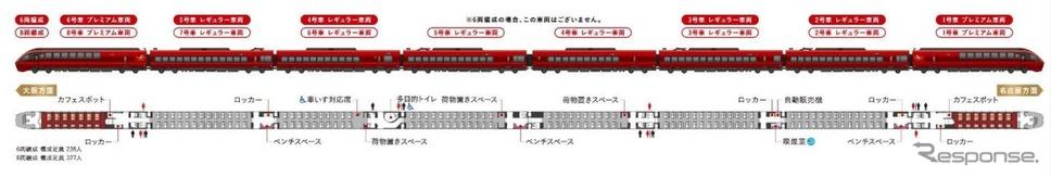 レギュラー車両2両が増結された8両編成の『ひのとり』。《資料提供 近畿日本鉄道》