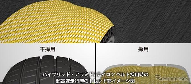 ハイブリット・アラミド/ナイロンベルト採用時の超高速走行時のトレッド部イメージ図《写真提供 日本ミシュランタイヤ》
