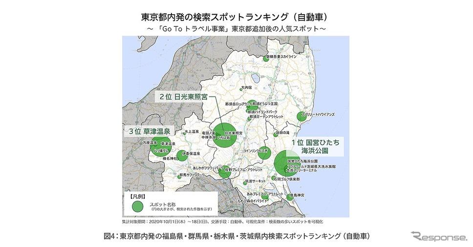 東京都内発の検索スポットランキング(自動車)《写真提供 ナビタイムジャパン》