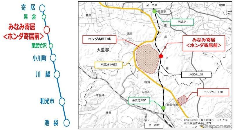 池袋から68.9km地点に位置する「みなみ寄居」駅。「ホンダ寄居前」の副名称が付く。《資料提供 東武鉄道》
