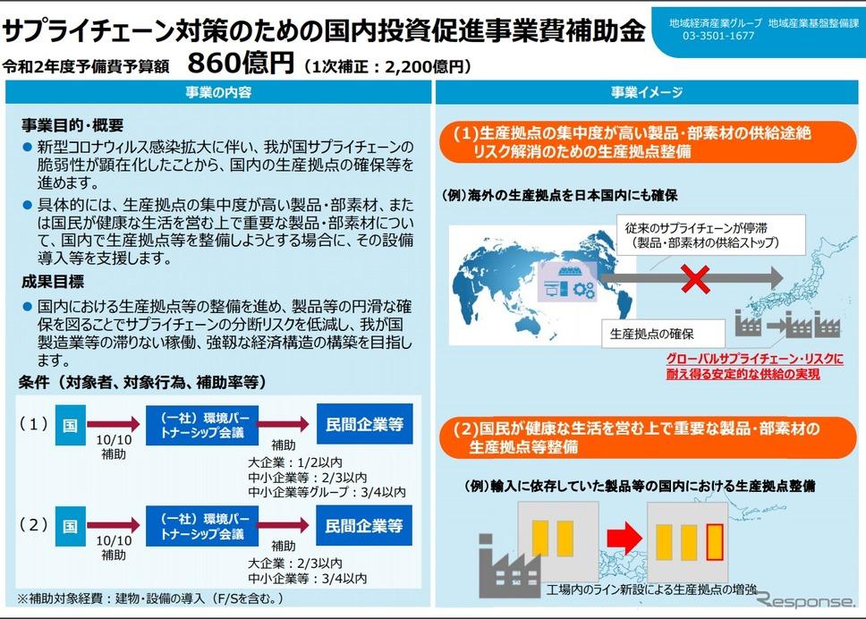 サプライチェーン対策のための国内投資促進事業費補助金制度の概要《画像提供 経済産業省》