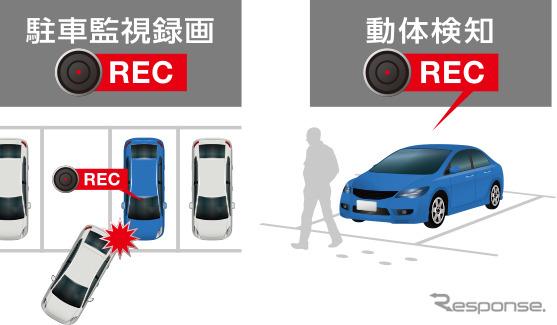 360°動体検知対応「駐車監視録画機能」搭載《写真提供 JVCケンウッド》