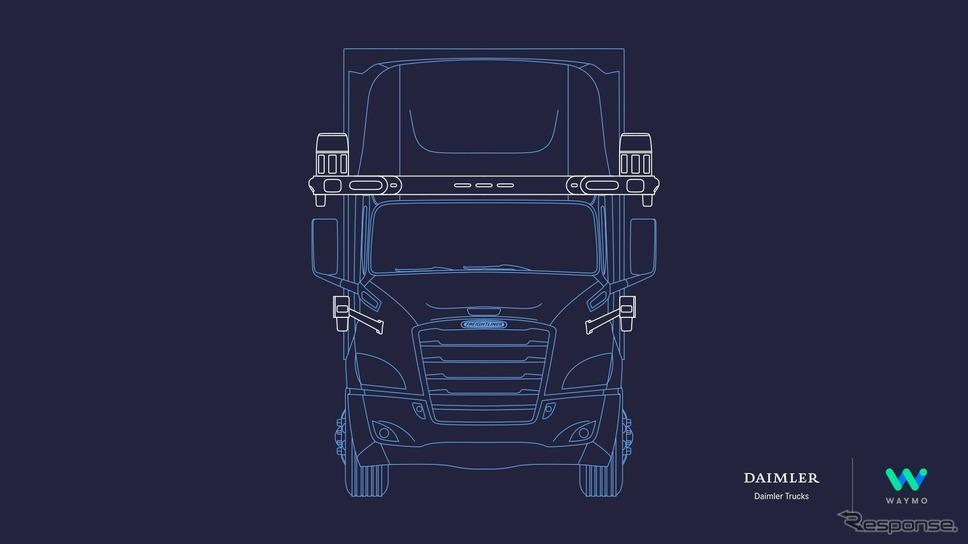 ダイムラー・トラックとグーグルの自動運転部門のウェイモが戦略的提携により共同開発する自動運転トラック《photo by Daimler Trucks》