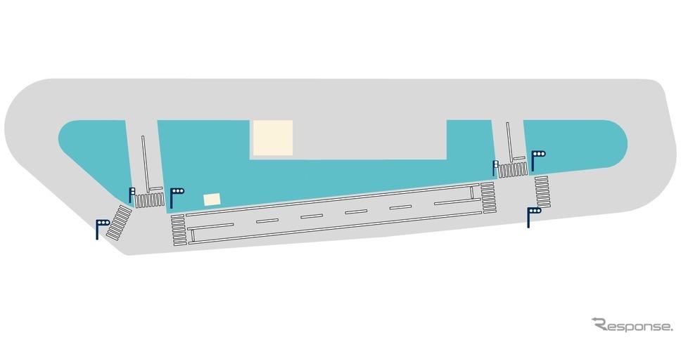 NECモビリティテストセンター