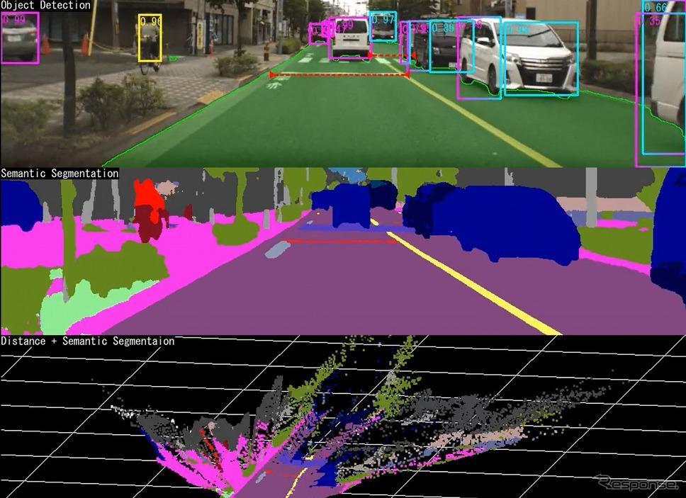 アイサイトとAIの融合(イメージ)《写真提供 SUBARU》