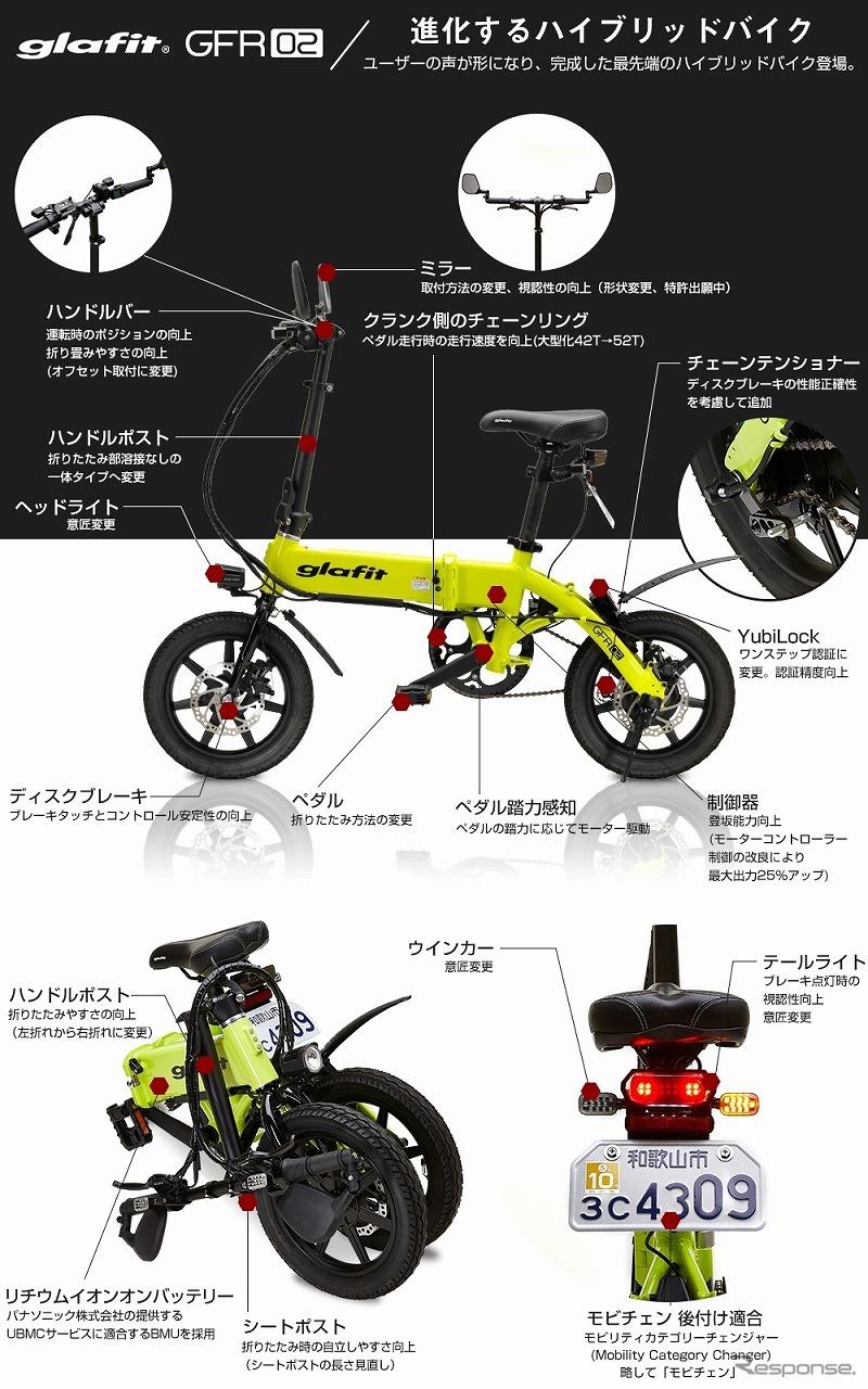 ハイブリッドバイクGFR-02《写真提供 glafit》