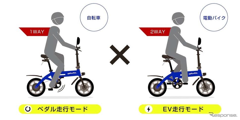 電動バイクモードと自転車モードの2ウェイで利用できる《写真提供 glafit》