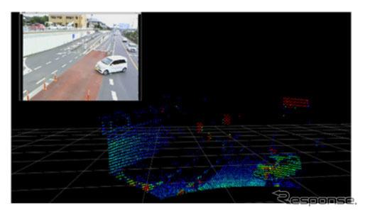 取得データを解析し、検知した車両等に関する情報(位置、進行方向、速度等)を自動運転バスに伝える《写真提供 パイオニア》