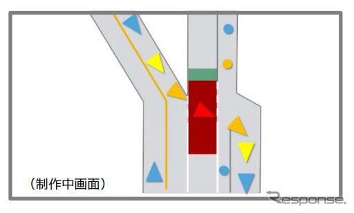 さらに自動運転バスの乗客や遠隔監視者向けに、検知した車両等のリスク(交差点への進入度合い)を判定し、色分けしたグラフィックで知らせる《写真提供 パイオニア》