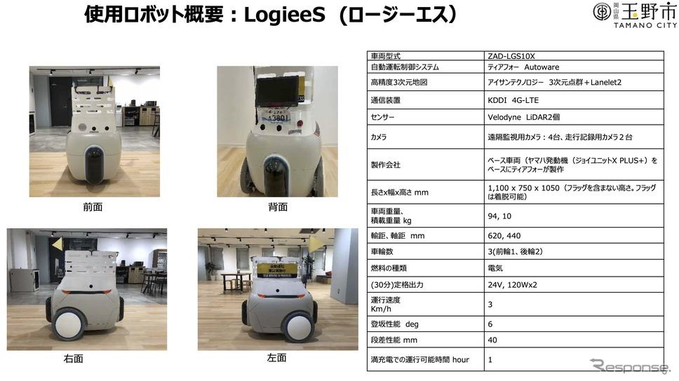 使用ロボット概要:LogieeS (ロージーエス)《資料提供 玉野市》